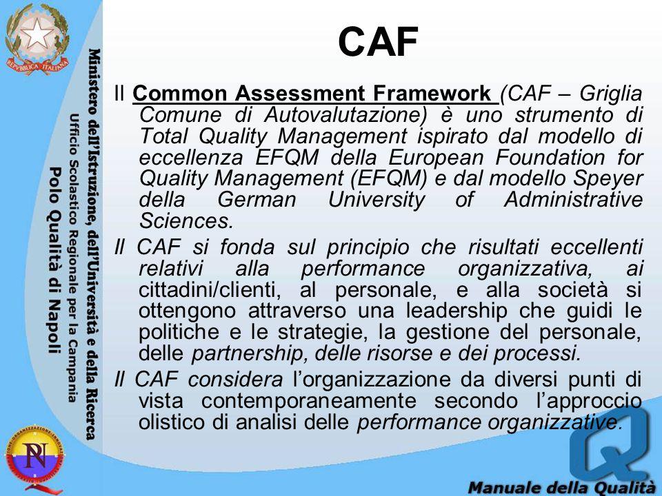 CAF Il Common Assessment Framework (CAF – Griglia Comune di Autovalutazione) è uno strumento di Total Quality Management ispirato dal modello di eccellenza EFQM della European Foundation for Quality Management (EFQM) e dal modello Speyer della German University of Administrative Sciences.