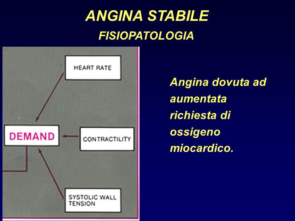 ANGINA STABILE FISIOPATOLOGIA Angina dovuta ad aumentata richiesta di ossigeno miocardico.