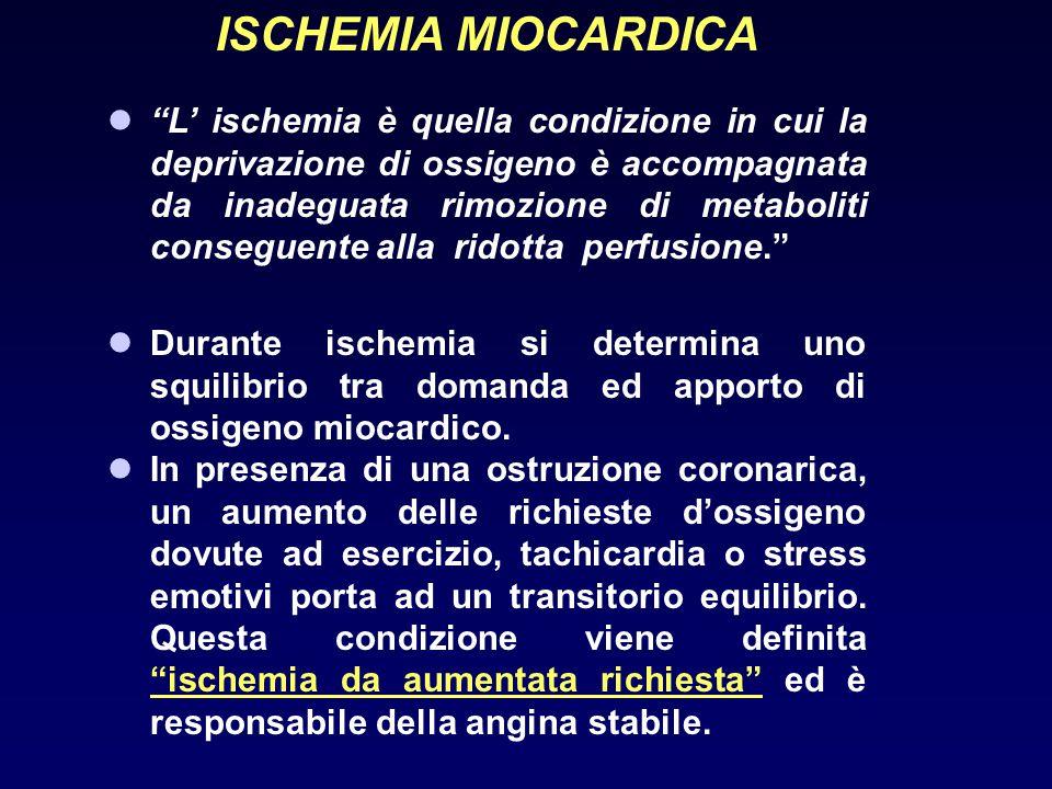 ANGINA di PRINZMETAL Nel 1959, Prinzmetal descrisse una sindrome caratterizzata da dolore cardiaco secondario ad ischemia miocardica che si verifica nella maggior parte dei casi a riposo ed associato alla rilevazione ECG di elevazione del tratto ST.