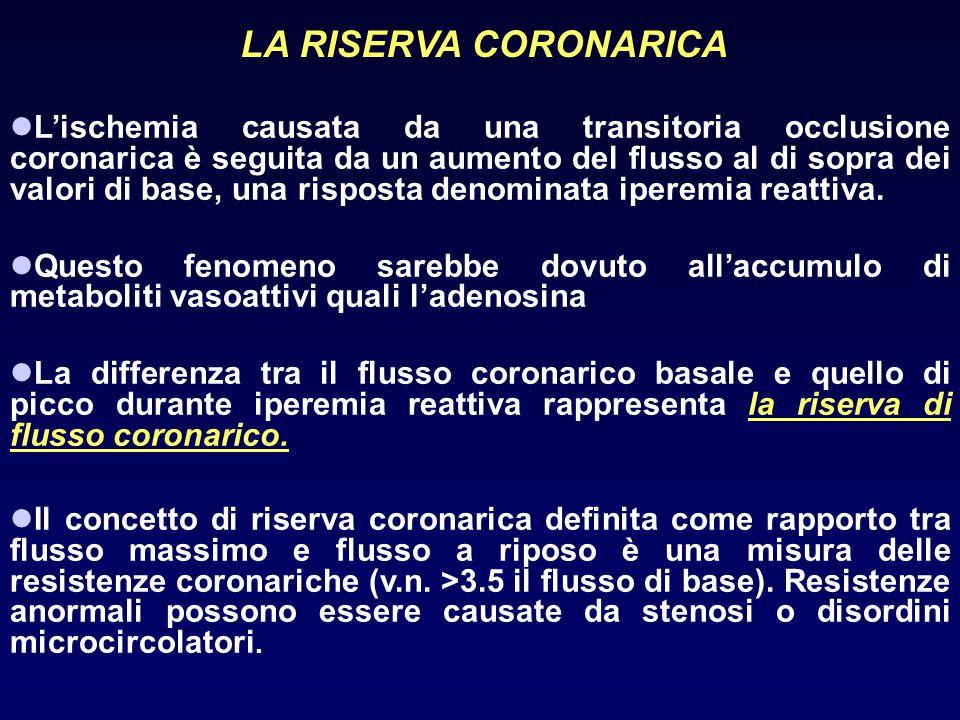 LA RISERVA CORONARICA L'ischemia causata da una transitoria occlusione coronarica è seguita da un aumento del flusso al di sopra dei valori di base, u
