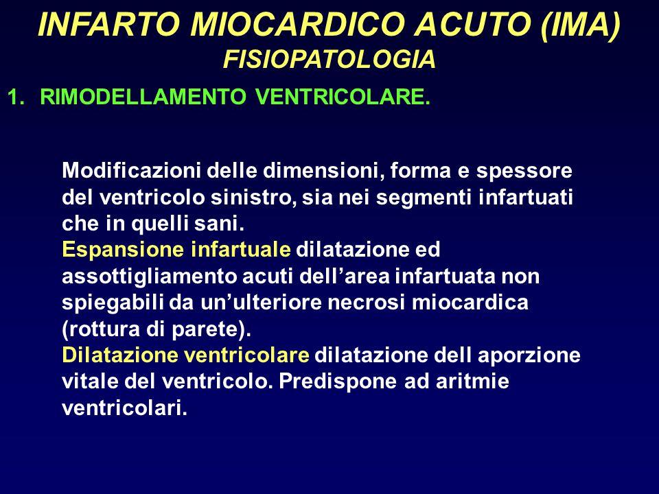 INFARTO MIOCARDICO ACUTO (IMA) FISIOPATOLOGIA 1.RIMODELLAMENTO VENTRICOLARE. Modificazioni delle dimensioni, forma e spessore del ventricolo sinistro,