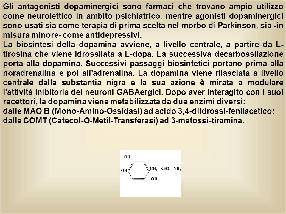 Gli antagonisti dopaminergici sono farmaci che trovano ampio utilizzo come neurolettico in ambito psichiatrico, mentre agonisti dopaminergici sono usa