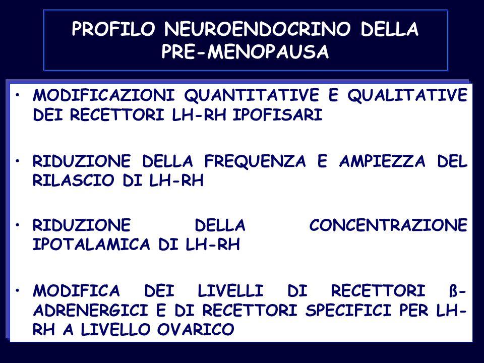 PROFILO NEUROENDOCRINO DELLA PRE-MENOPAUSA MODIFICAZIONI QUANTITATIVE E QUALITATIVE DEI RECETTORI LH-RH IPOFISARI RIDUZIONE DELLA FREQUENZA E AMPIEZZA