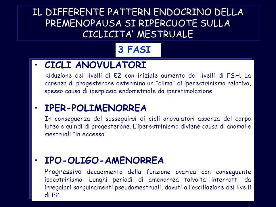 """3 FASI CICLI ANOVULATORI R iduzione dei livelli di E2 con iniziale aumento dei livelli di FSH. La carenza di progesterone determina un """"clima"""" di iper"""