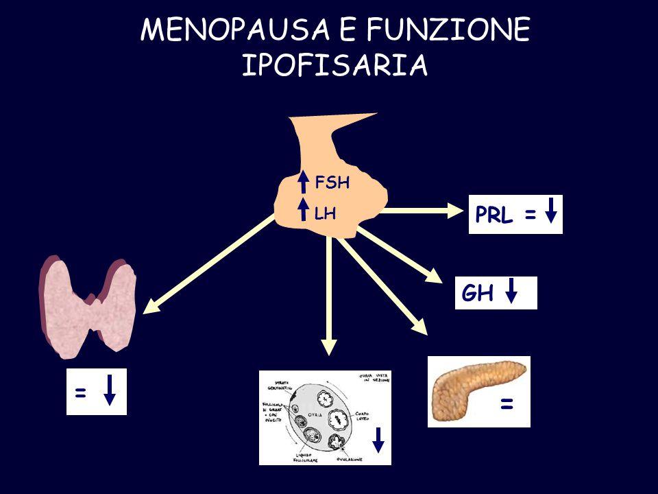 GH = = MENOPAUSA E FUNZIONE IPOFISARIA FSH LH PRL =