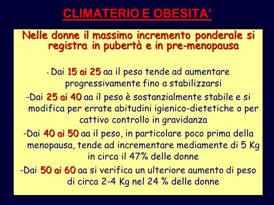 CLIMATERIO E OBESITA' Nelle donne il massimo incremento ponderale si registra in pubertà e in pre-menopausa 15 ai 25 - Dai 15 ai 25 aa il peso tende a