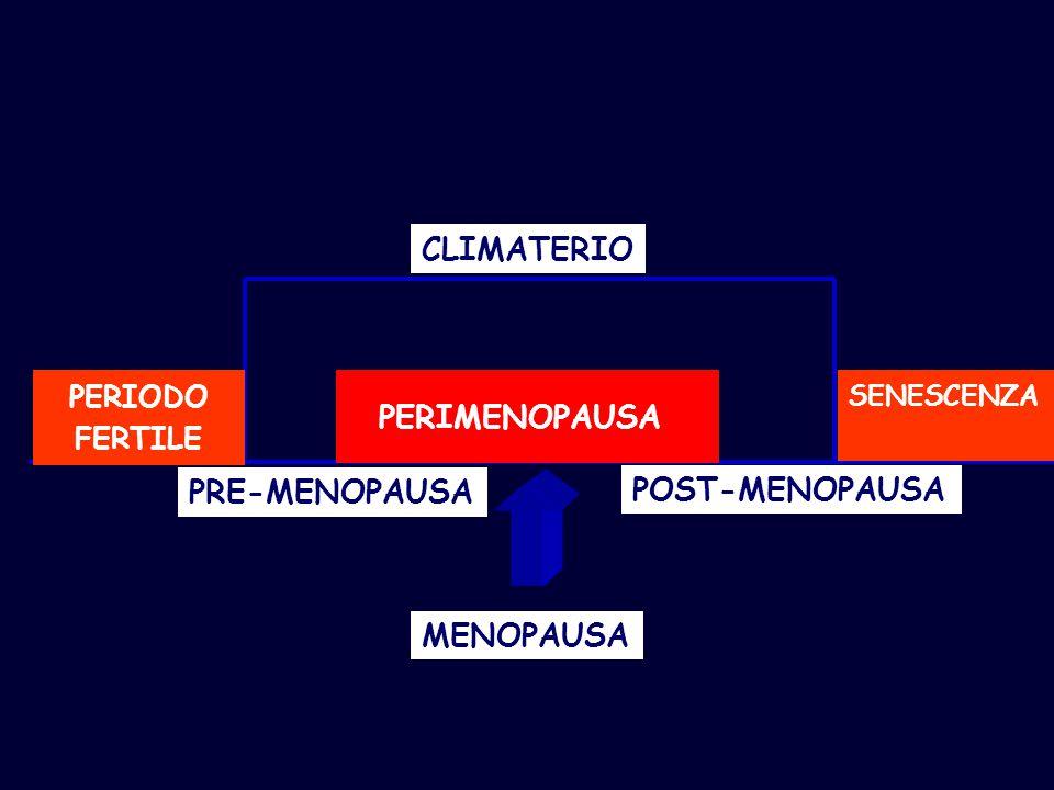 PROFILO ENDOCRINOLOGICO PROGRESSIVO DECADIMENTO DELLA FUNZIONE OVARICA E PROGRESSIVA RIDUZIONE DEL N° DEI FOLLICOLI E QUINDI DELLA STEROIDOGENESI CELLULE FOLLICOLARI ESTRADIOLO 17OHPg ANDROSTENEDIONE CELLULE LUTEINICHE ESTRADIOLO 17OHPg ANDROSTENEDIONE PROGESTERONE CELLULE INTERSTIZIALI ANDROSTENEDIONE FSH LH