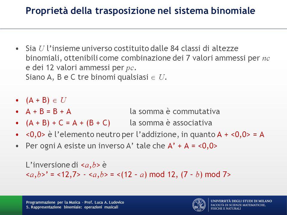 Proprietà della trasposizione nel sistema binomiale Sia U l'insieme universo costituito dalle 84 classi di altezze binomiali, ottenibili come combinaz