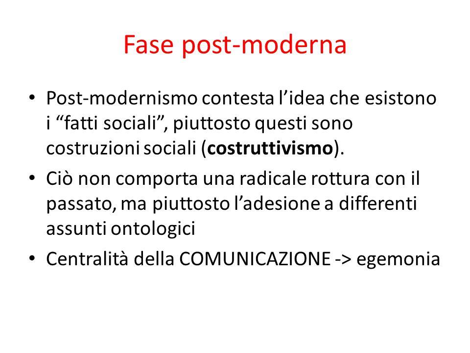 """Fase post-moderna Post-modernismo contesta l'idea che esistono i """"fatti sociali"""", piuttosto questi sono costruzioni sociali (costruttivismo). Ciò non"""