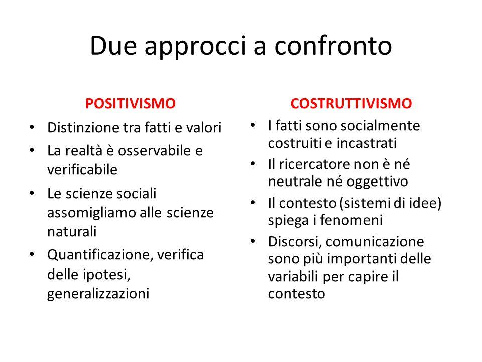 Due approcci a confronto POSITIVISMO Distinzione tra fatti e valori La realtà è osservabile e verificabile Le scienze sociali assomigliamo alle scienz