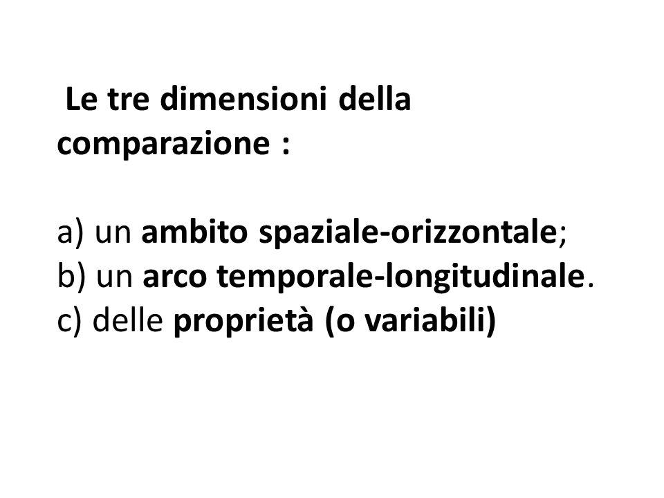 Le tre dimensioni della comparazione : a) un ambito spaziale-orizzontale; b) un arco temporale-longitudinale. c) delle proprietà (o variabili)