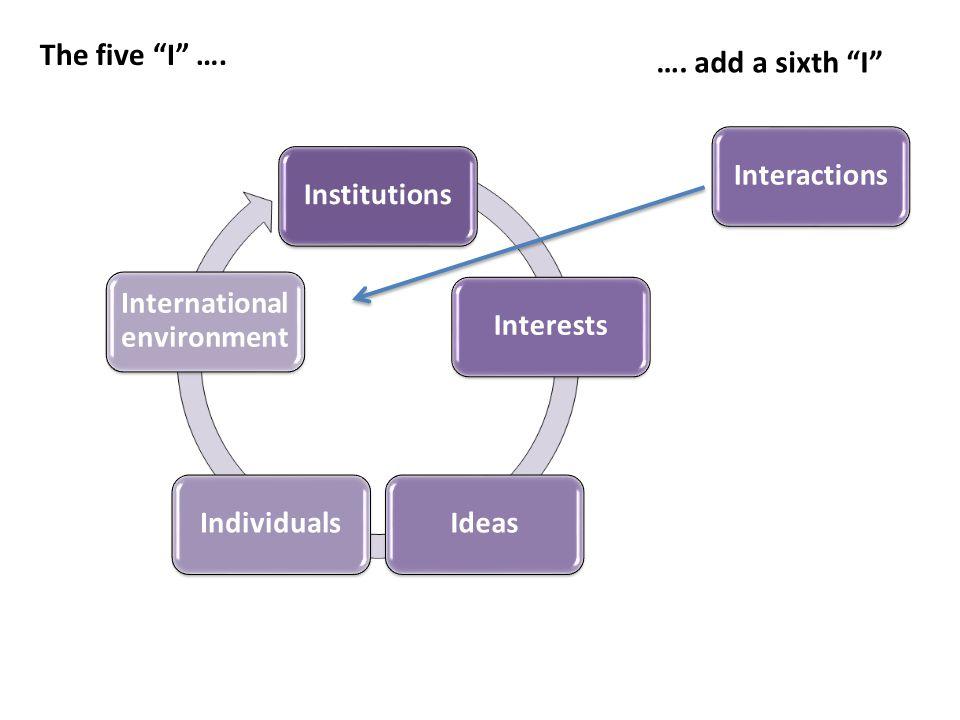 Fase pre-moderna ModernaPost-moderna L'evoluzione della politica comparata – K. Von Beyme