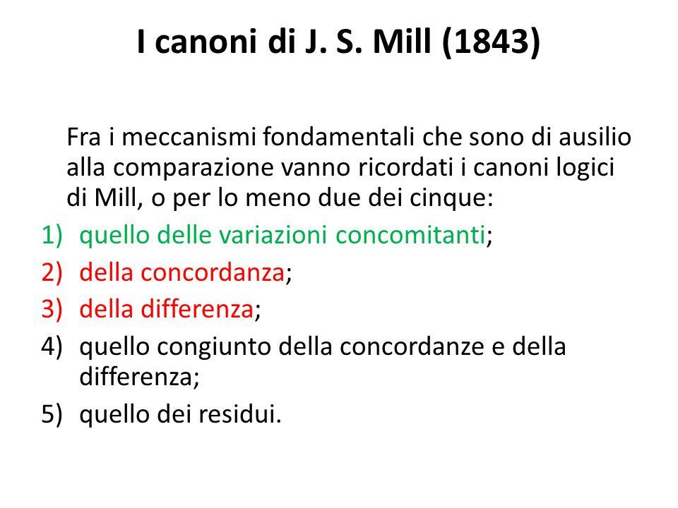 I canoni di J. S. Mill (1843) Fra i meccanismi fondamentali che sono di ausilio alla comparazione vanno ricordati i canoni logici di Mill, o per lo me