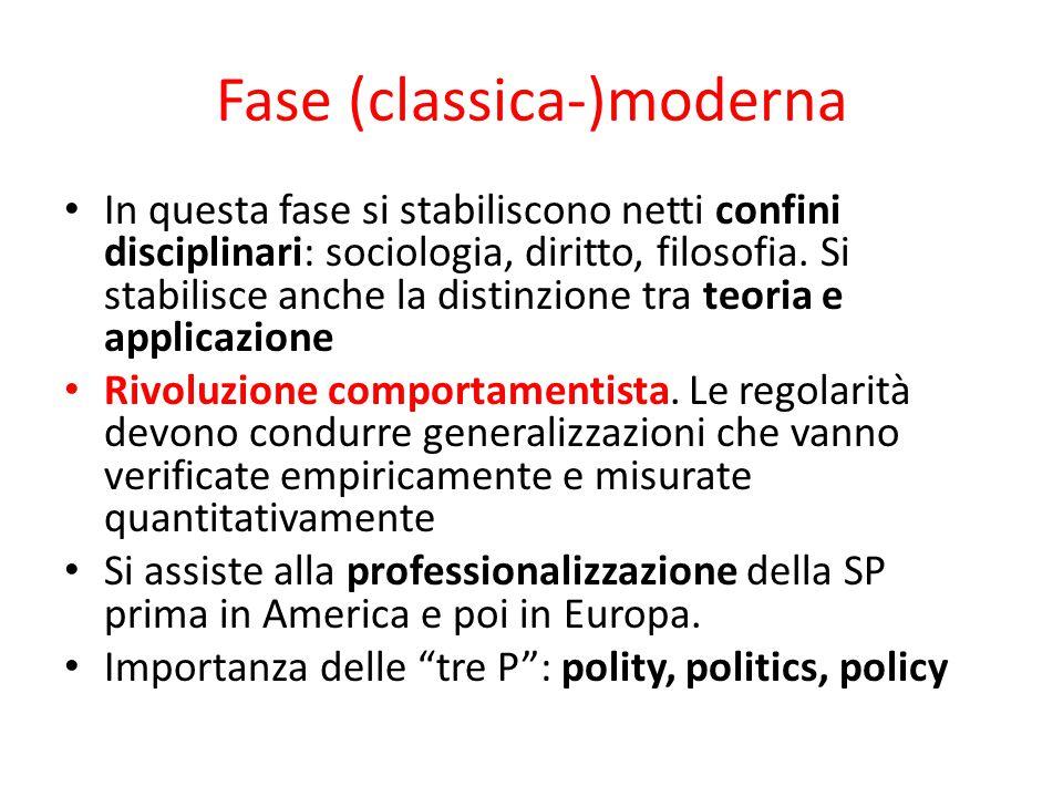 Fase (classica-)moderna In questa fase si stabiliscono netti confini disciplinari: sociologia, diritto, filosofia. Si stabilisce anche la distinzione