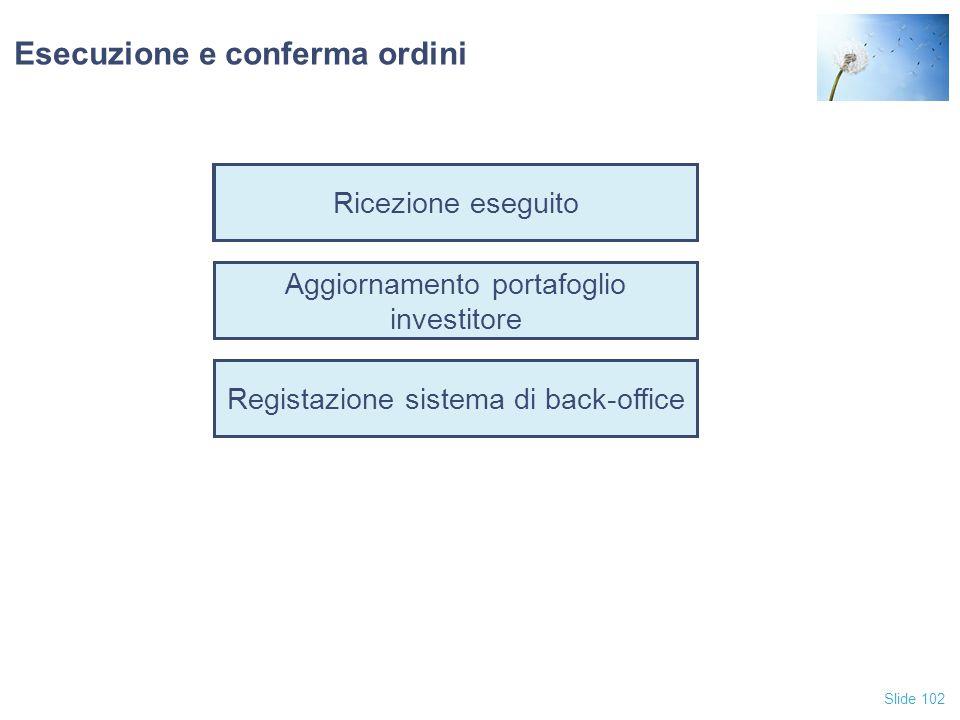 Slide 102 Ricezione eseguito Aggiornamento portafoglio investitore Registazione sistema di back-office Esecuzione e conferma ordini