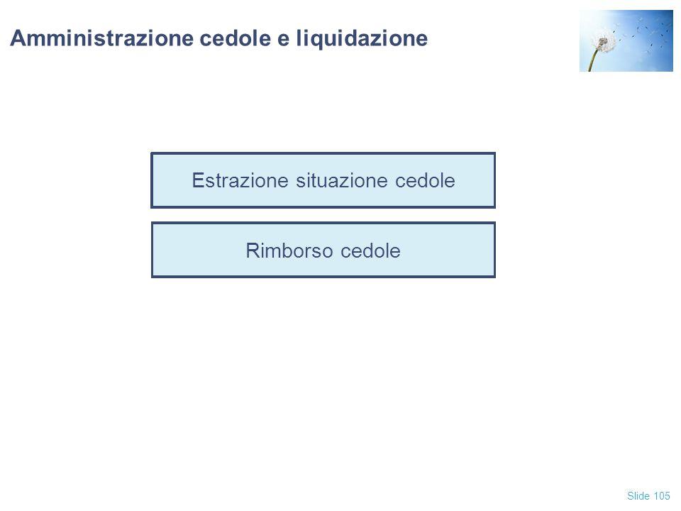 Slide 105 Estrazione situazione cedole Rimborso cedole Amministrazione cedole e liquidazione