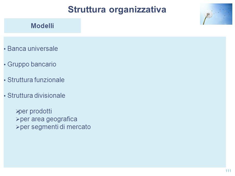 111 Modelli Banca universale Gruppo bancario Struttura funzionale Struttura divisionale  per prodotti  per area geografica  per segmenti di mercato
