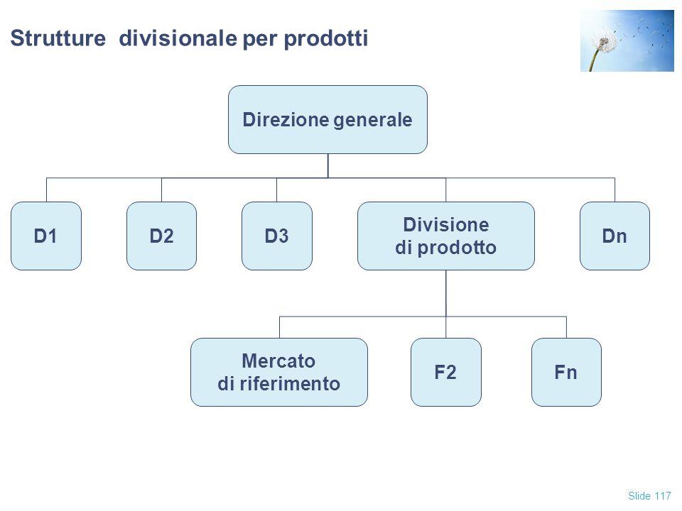 Slide 117 Strutture divisionale per prodotti Direzione generale D1 Divisione di prodotto Mercato di riferimento D3D2Dn F2Fn