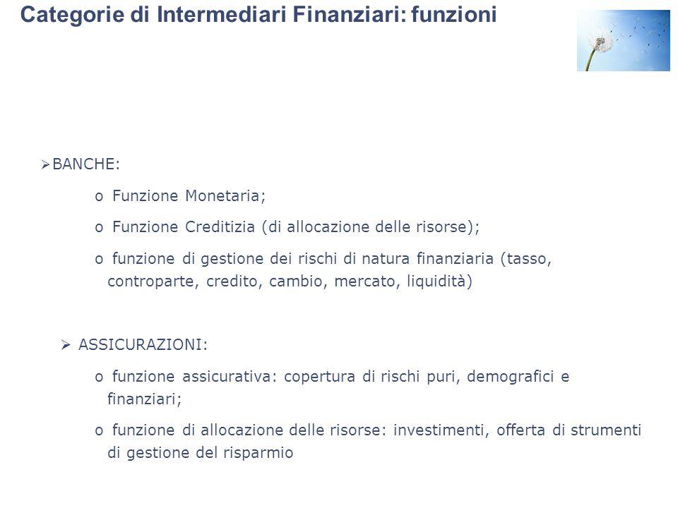 Categorie di Intermediari Finanziari: funzioni  BANCHE: o Funzione Monetaria; o Funzione Creditizia (di allocazione delle risorse); o funzione di ges