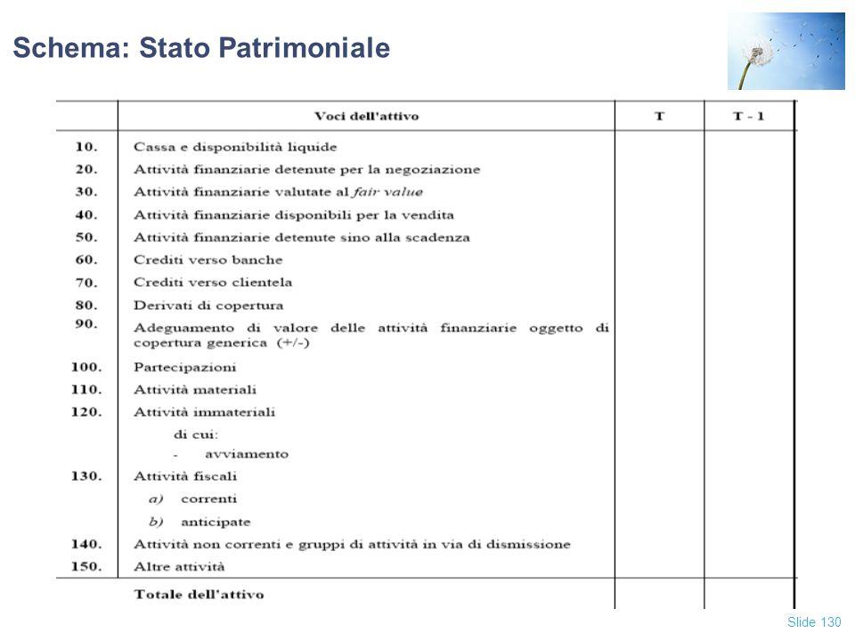 Slide 130 Schema: Stato Patrimoniale