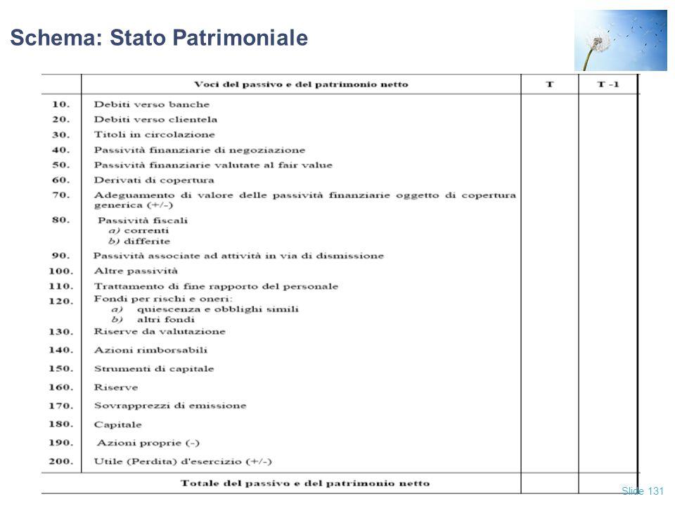 Slide 131 Schema: Stato Patrimoniale