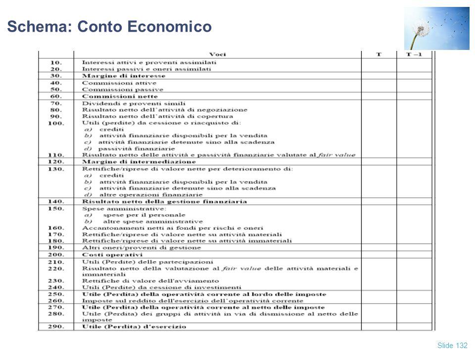 Slide 132 Schema: Conto Economico