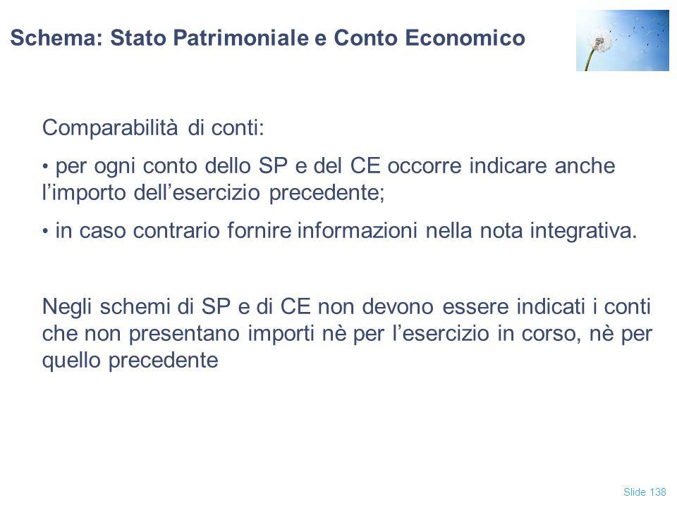 Slide 138 Schema: Stato Patrimoniale e Conto Economico Comparabilità di conti: per ogni conto dello SP e del CE occorre indicare anche l'importo dell'
