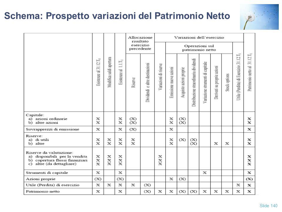 Slide 140 Schema: Prospetto variazioni del Patrimonio Netto