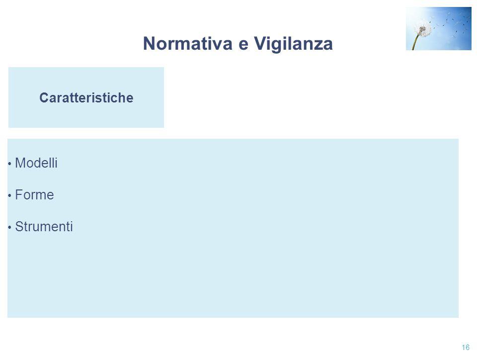 16 Caratteristiche Modelli Forme Strumenti Normativa e Vigilanza