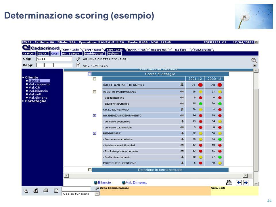 44 Determinazione scoring (esempio)