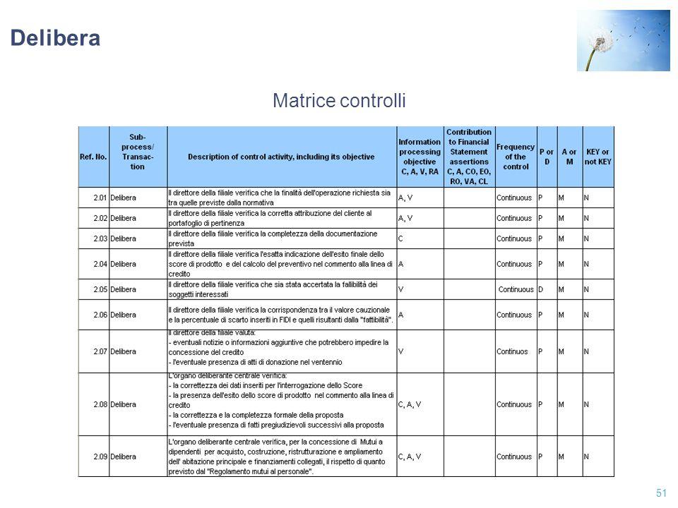 51 Delibera Matrice controlli