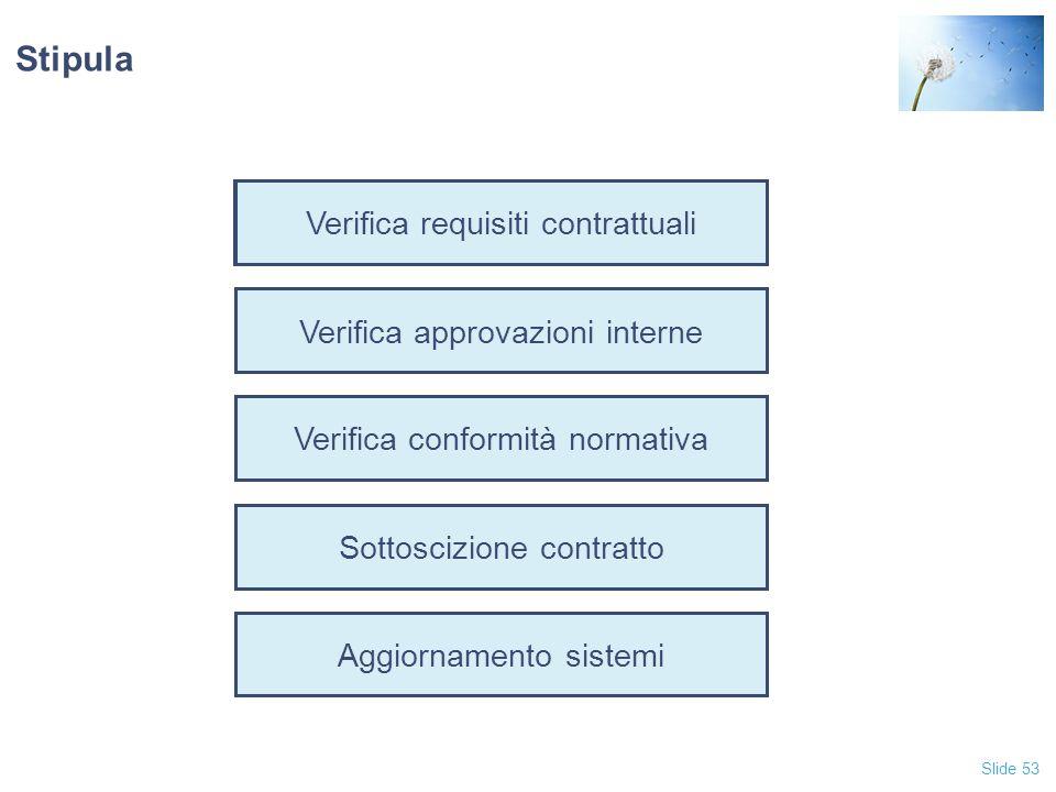 Slide 53 Verifica requisiti contrattuali Verifica approvazioni interne Verifica conformità normativa Sottoscizione contratto Aggiornamento sistemi Sti