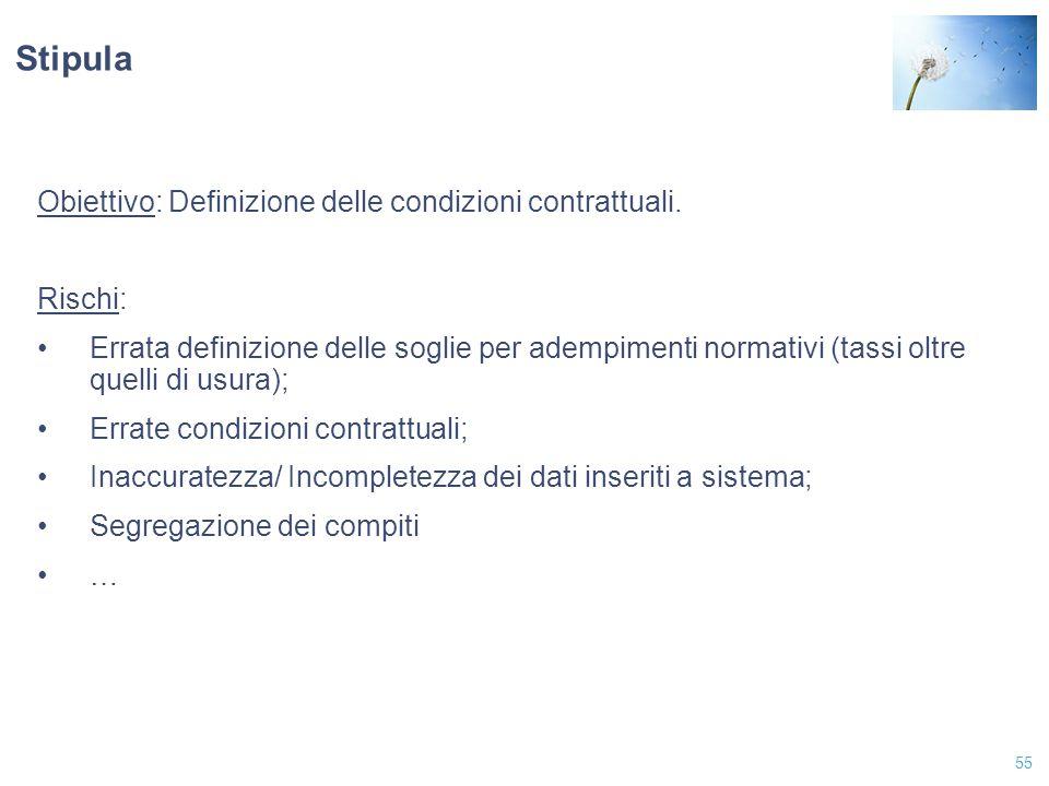 55 Stipula Obiettivo: Definizione delle condizioni contrattuali. Rischi: Errata definizione delle soglie per adempimenti normativi (tassi oltre quelli