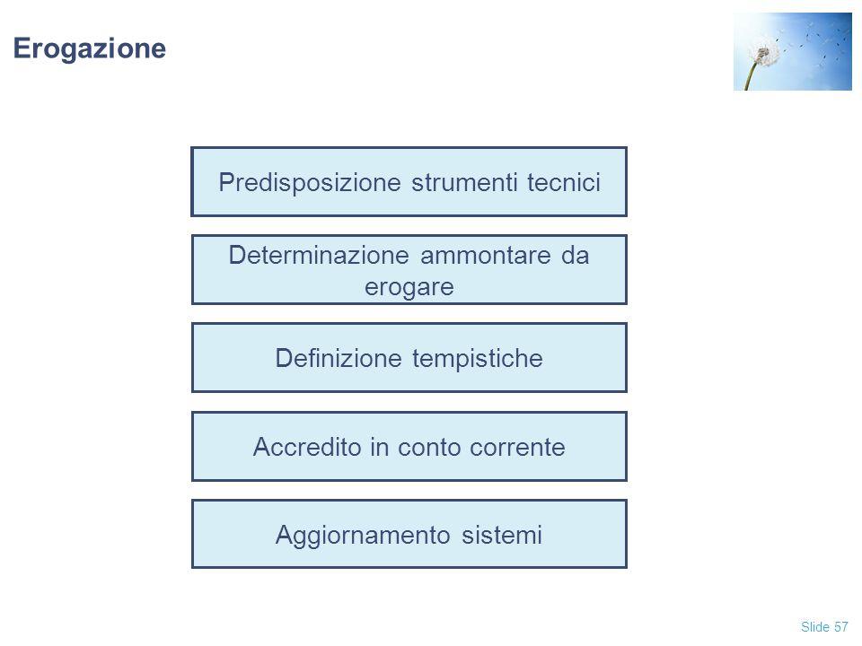 Slide 57 Predisposizione strumenti tecnici Determinazione ammontare da erogare Definizione tempistiche Accredito in conto corrente Aggiornamento siste