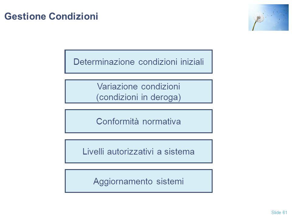 Slide 61 Determinazione condizioni iniziali Variazione condizioni (condizioni in deroga) Conformità normativa Livelli autorizzativi a sistema Aggiorna