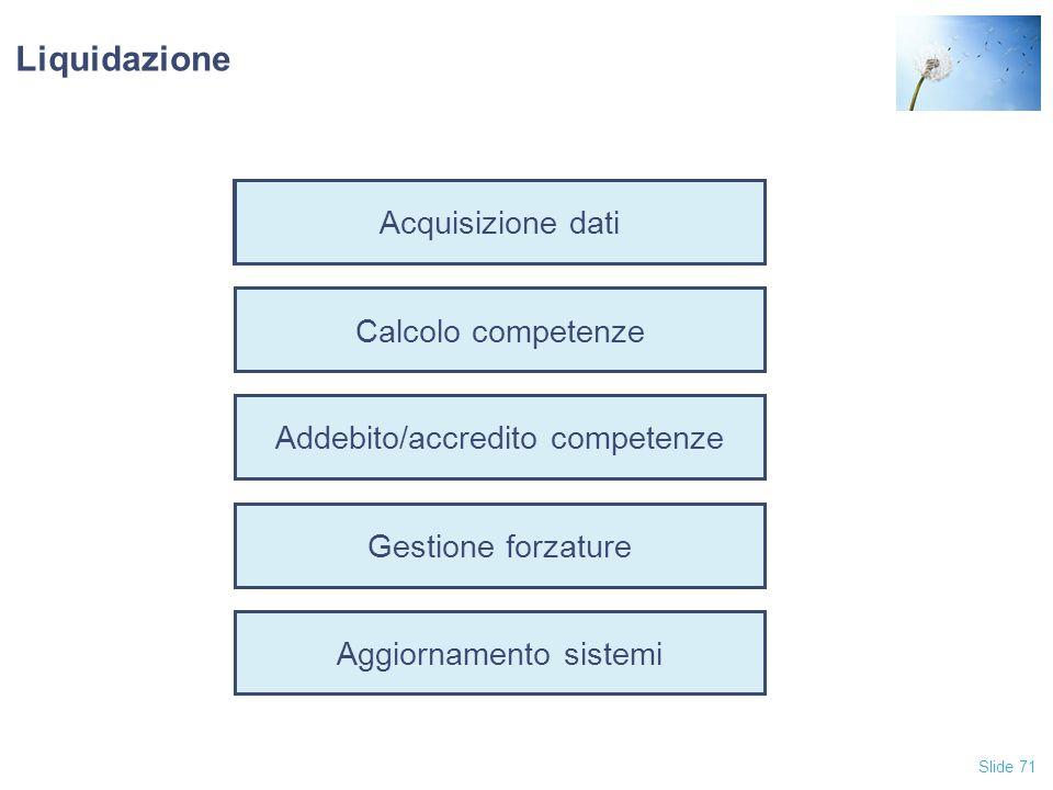 Slide 71 Acquisizione dati Calcolo competenze Addebito/accredito competenze Gestione forzature Aggiornamento sistemi Liquidazione