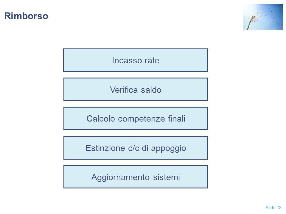 Slide 78 Incasso rate Verifica saldo Calcolo competenze finali Estinzione c/c di appoggio Aggiornamento sistemi Rimborso