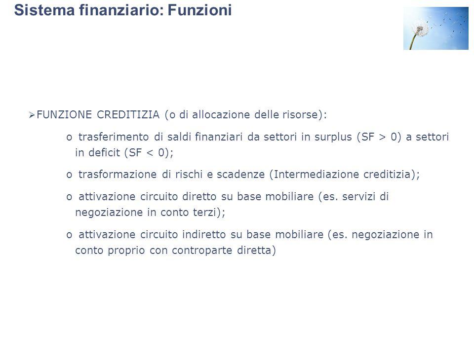 Sistema finanziario: Funzioni  FUNZIONE CREDITIZIA (o di allocazione delle risorse): o trasferimento di saldi finanziari da settori in surplus (SF >