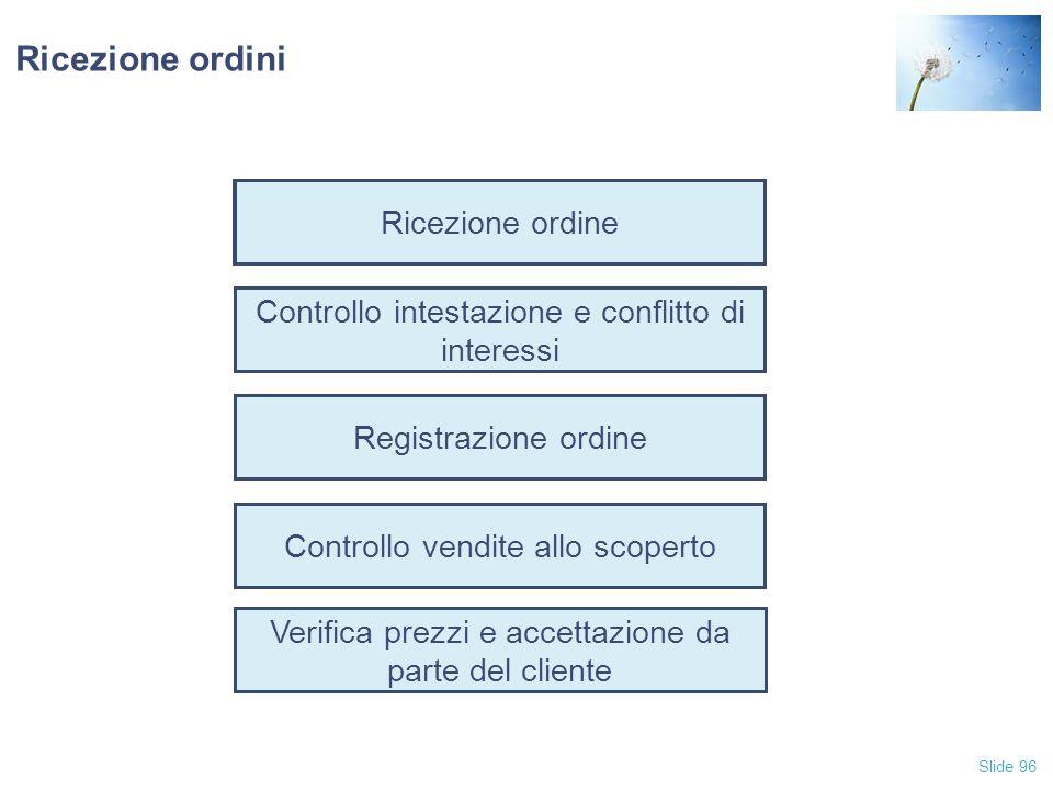 Slide 96 Ricezione ordine Controllo intestazione e conflitto di interessi Registrazione ordine Controllo vendite allo scoperto Ricezione ordini Verifi