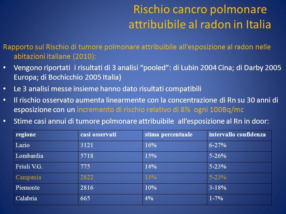 Rapporto sul Rischio di tumore polmonare attribuibile all'esposizione al radon nelle abitazioni italiane (2010): Vengono riportati i risultati di 3 an