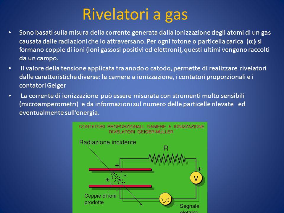 Rivelatori a gas Sono basati sulla misura della corrente generata dalla ionizzazione degli atomi di un gas causata dalle radiazioni che lo attraversan