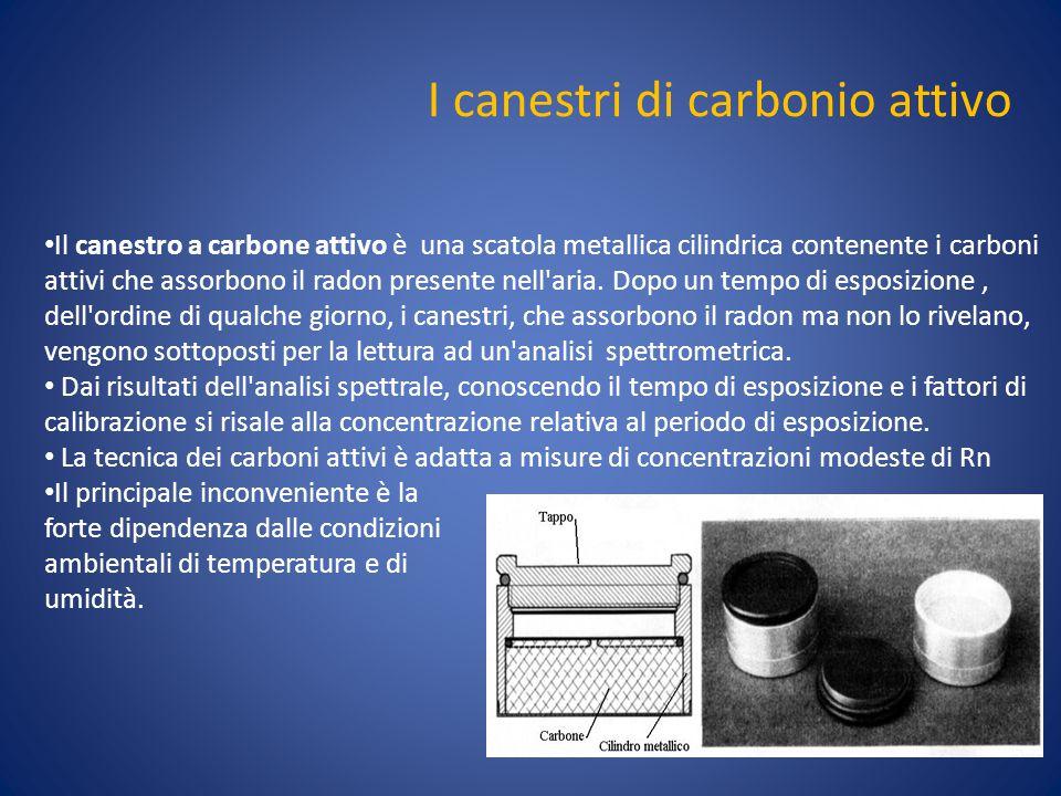 I canestri di carbonio attivo Il canestro a carbone attivo è una scatola metallica cilindrica contenente i carboni attivi che assorbono il radon prese