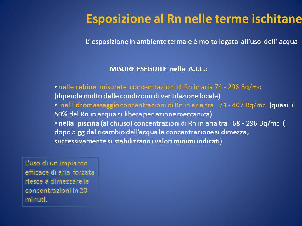 Esposizione al Rn nelle terme ischitane L' esposizione in ambiente termale è molto legata all'uso dell' acqua MISURE ESEGUITE nelle A.T.C.: nelle cabi