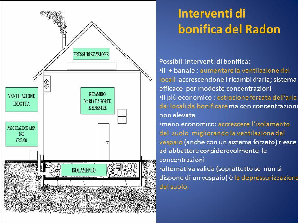 Interventi di bonifica del Radon Possibili interventi di bonifica: il + banale : aumentare la ventilazione dei locali accrescendone i ricambi d'aria;