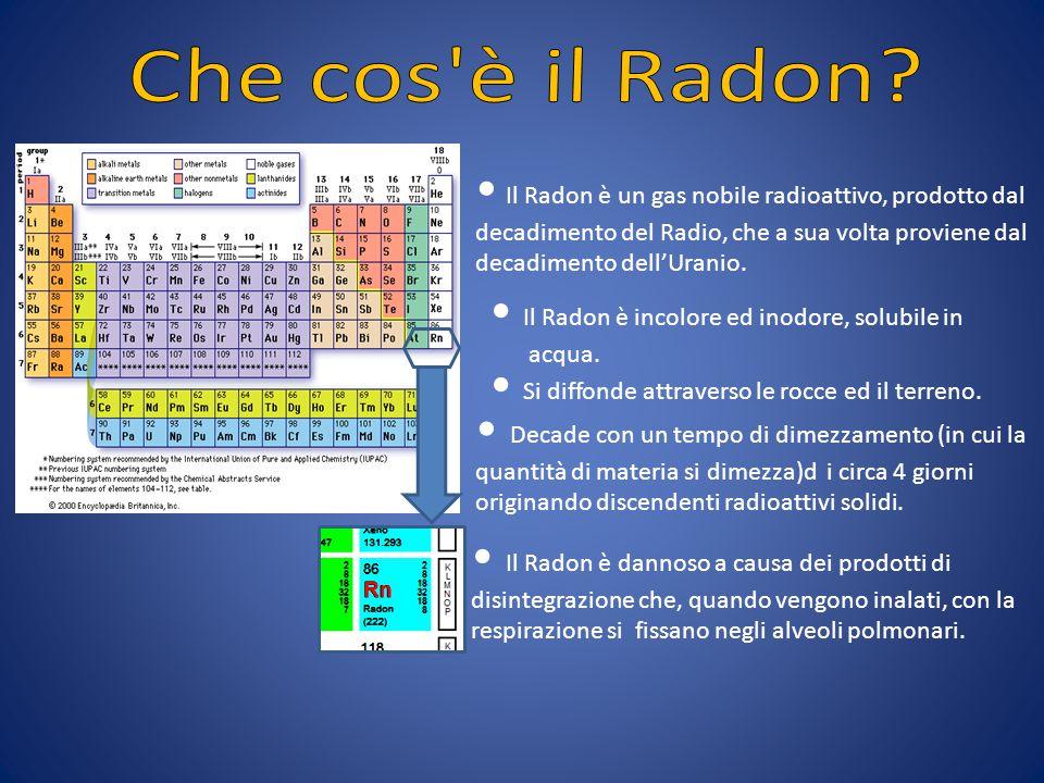 Il Radon è un gas nobile radioattivo, prodotto dal decadimento del Radio, che a sua volta proviene dal decadimento dell'Uranio. Il Radon è incolore ed