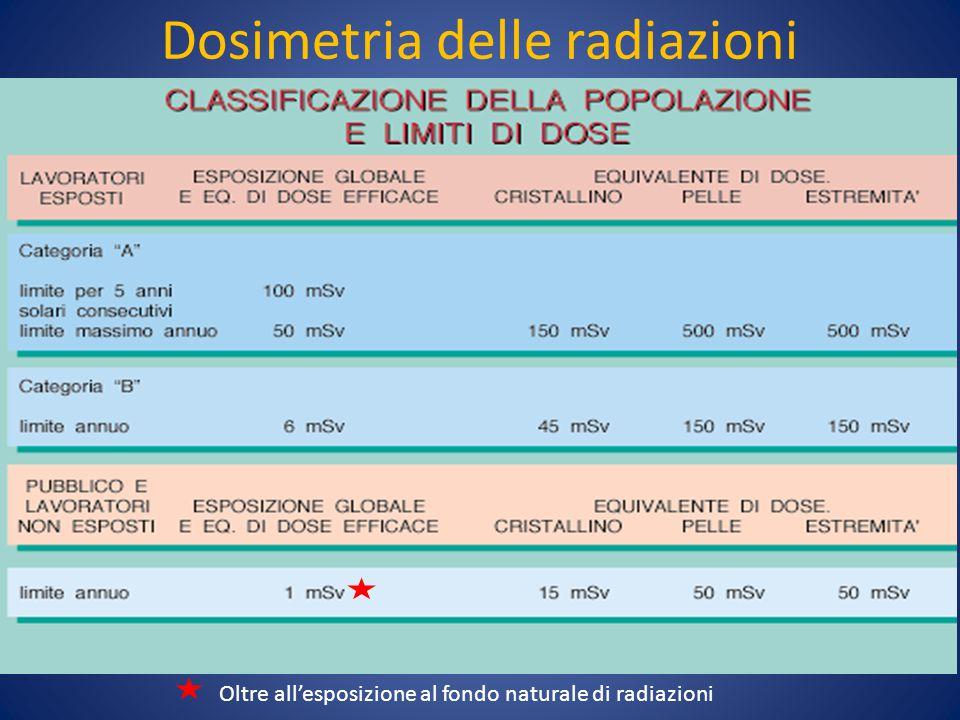 Dosimetria delle radiazioni Oltre all'esposizione al fondo naturale di radiazioni