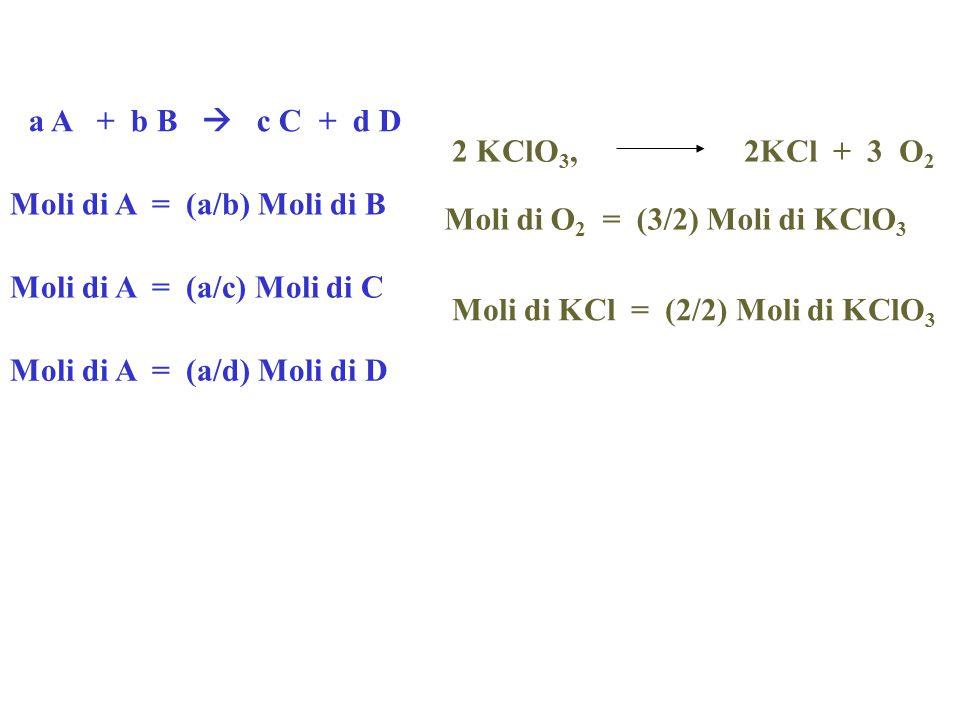 a A + b B  c C + d D Moli di A = (a/b) Moli di B Moli di A = (a/c) Moli di C Moli di A = (a/d) Moli di D 2 KClO 3, 2KCl + 3 O 2 Moli di O 2 = (3/2) Moli di KClO 3 Moli di KCl = (2/2) Moli di KClO 3