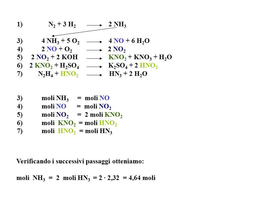 1) N 2 + 3 H 2 2 NH 3 3) 4 NH 3 + 5 O 2 4 NO + 6 H 2 O 4) 2 NO + O 2 2 NO 2 5) 2 NO 2 + 2 KOH KNO 2 + KNO 3 + H 2 O 6) 2 KNO 2 + H 2 SO 4 K 2 SO 4 + 2 HNO 2 7) N 2 H 4 + HNO 2 HN 3 + 2 H 2 O 3) moli NH 3 = moli NO 4) moli NO = moli NO 2 5) moli NO 2 = 2 moli KNO 2 6) moli KNO 2 = moli HNO 2 7) moli HNO 2 = moli HN 3 Verificando i successivi passaggi otteniamo: moli NH 3 = 2 moli HN 3 = 2 · 2,32 = 4,64 moli