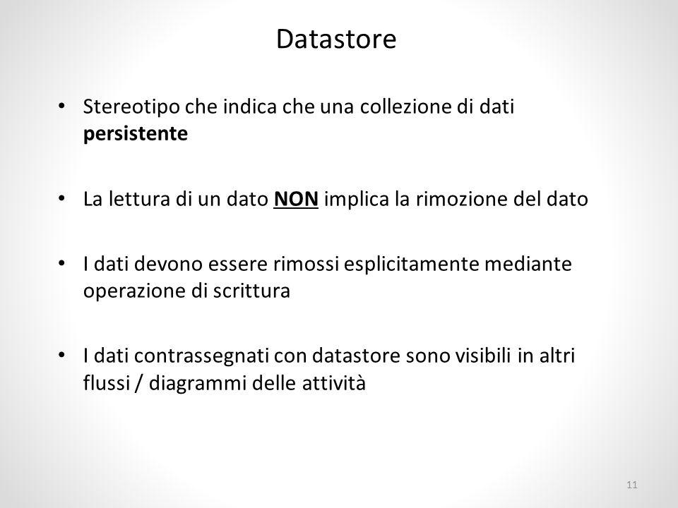 Datastore Stereotipo che indica che una collezione di dati persistente La lettura di un dato NON implica la rimozione del dato I dati devono essere rimossi esplicitamente mediante operazione di scrittura I dati contrassegnati con datastore sono visibili in altri flussi / diagrammi delle attività 11