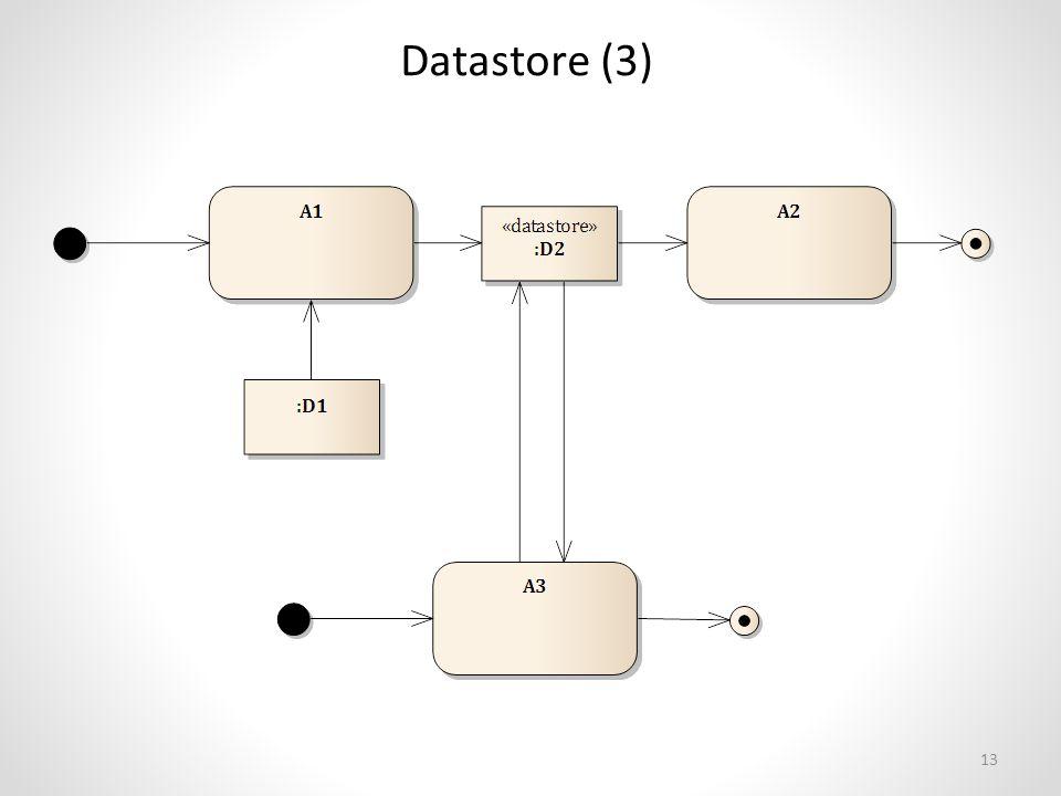 Datastore (3) 13